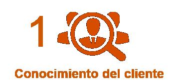 Grupo Vanti Clientes Institucionales