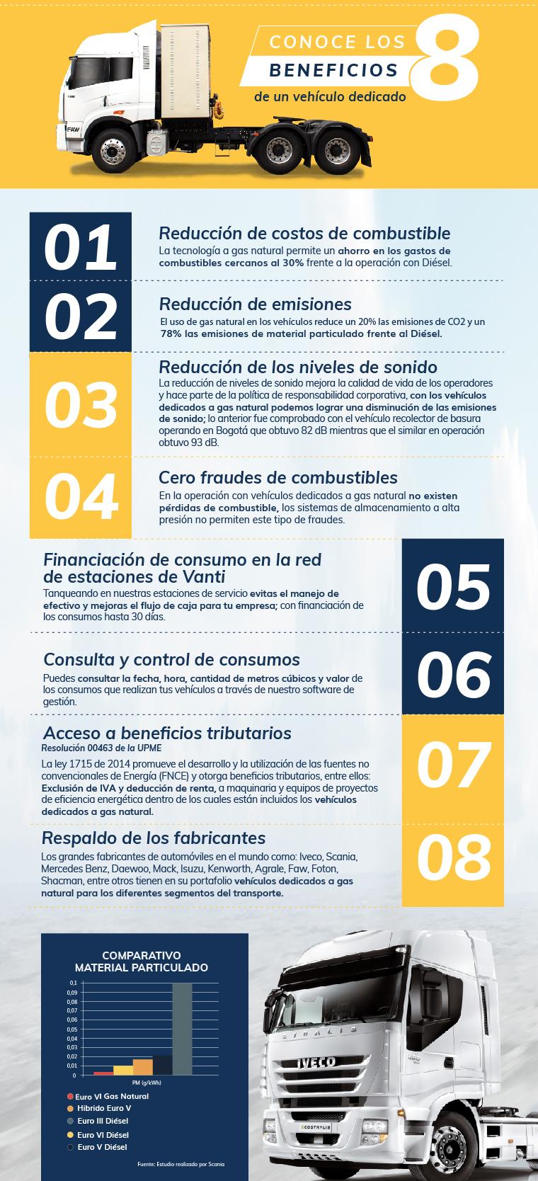 Infografia_Beneficios