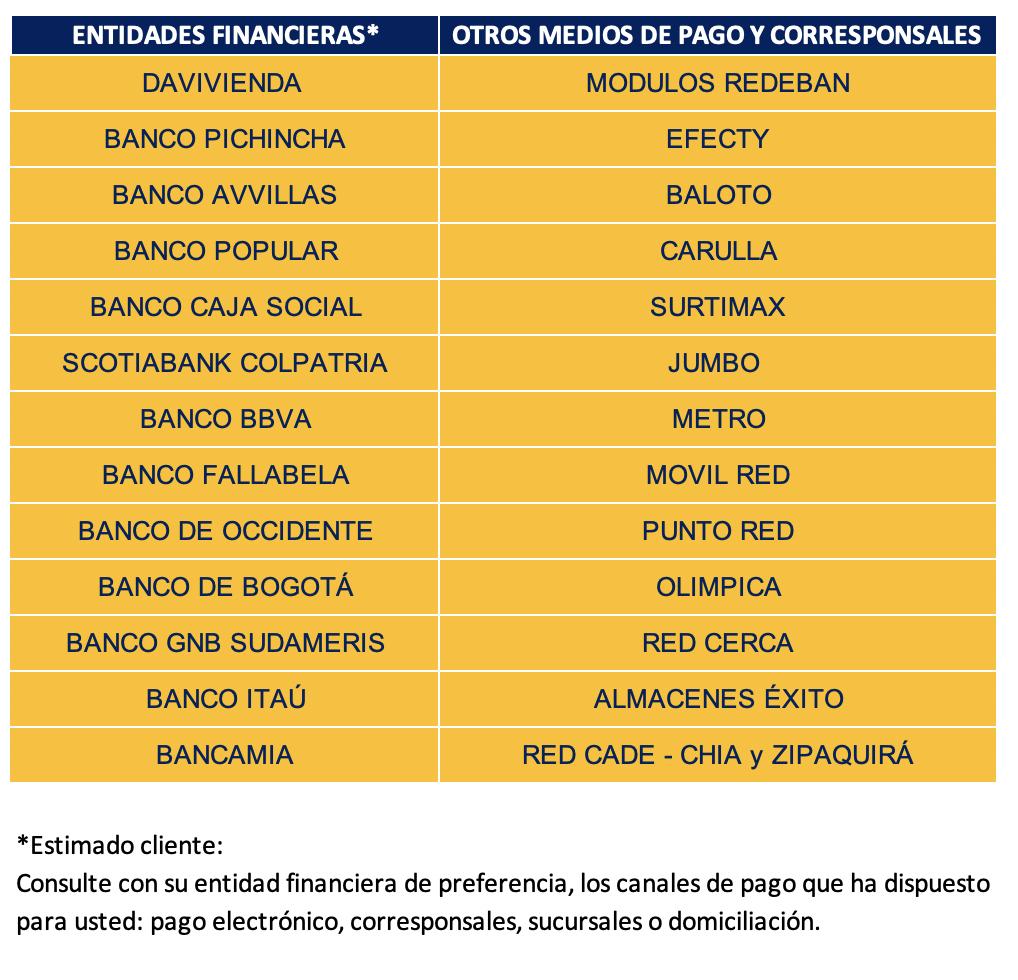 Grupo Vanti Entidades de recaudo Gas Cundiboyacense S.A., ESP