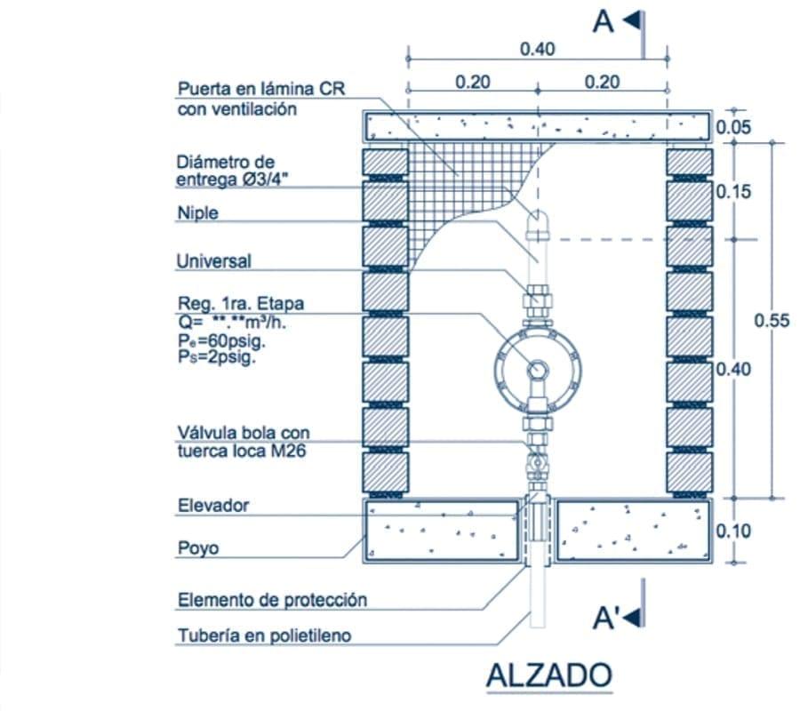 Grupo Vanti Proceso de Revisión y Aprobación de Diseños